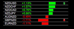 11-12-2014 GBPNZD Sell Signal.jpg