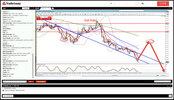 tradersway_live_forex_webinar_room_500_px.jpg