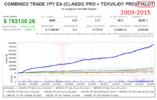 Portfolio combined trade YPY EA (Classic PRO + Tekvilidy PRO) fixlot.png