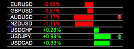 5-26-2015 USD Strength.jpg