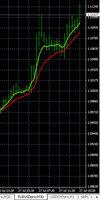 7-27-2015 EURUSD Chart.jpg