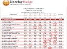 Baarcaly Hedge Ranking Currency Traders.jpg