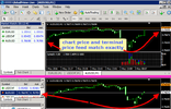 DirectFx SCAM 03 May 2016 Global Prime Au showing correct prices chart and terminal.png