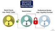 Advanced_Markets_LiquidityProvider_Negative_Balance_Protection.jpg