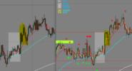 ic markets chart freezing candle manipulation.PNG