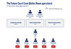 Yukom-Court-Case-Boiler-Rooms.png