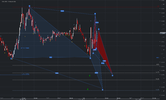 Chart_EUR_USD_10 Mins_snapshot.png
