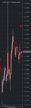 Chart_EUR_USD_5 Mins_snapshot.png