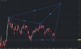 20190812_13.30_Chart_USD_JPY_Weekly_snapshot.png