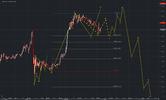 20190815_10.48_Chart_USD_CAD_15 Mins_snapshot.png
