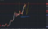 20190819_ 07.57_Chart_XAU_USD_Daily_snapshot.png