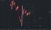 20190819_08.45_Chart_EUR_USD_30 Mins_snapshot.png