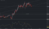 20190819_15.23_Chart_XAU_USD_2 Hours_snapshot.png