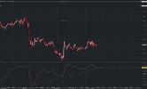 20190819_15.57_Chart_EUR_USD_15 Mins_snapshot.png