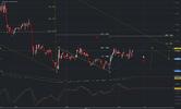 20190821_13.26_Chart_EUR_USD_30 Mins_snapshot.png