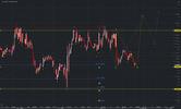 20190822_07.39_Chart_EUR_USD_15 Mins_snapshot.png