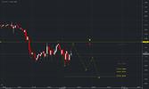20190903_14.25_Chart_EUR_USD_15 Mins_snapshot.png
