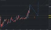 20190904_10.03_Chart_EUR_USD_5 Mins_snapshot.png