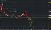 20190906_14.15_Chart_EUR_USD_15 Mins_snapshot.png