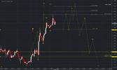20190906_15.55_Chart_EUR_USD_3 Mins_snapshot.png