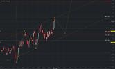 20190909_10.22_Chart_EUR_USD_1 Min_snapshot.png