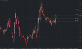 20190910_09.02_Chart_EUR_USD_15 Mins_snapshot.png