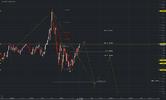 20190910_12.00_Chart_EUR_USD_3 Mins_snapshot.png