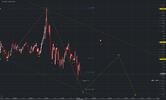 20190910_13.26_Chart_EUR_USD_3 Mins_snapshot.png