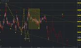 20190911_14.06_Chart_EUR_USD_15 Mins_snapshot.png