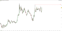 20200318 EURGBP Monthly.png