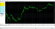 GlobalPrime Gold Price March.png