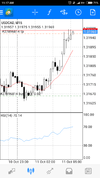 USDCAD not triggering TP.png