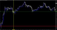 Price on GBP USD did not go near that closing pricee on that day.png