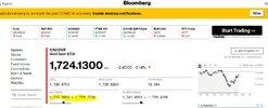 Bloomberg Chart.jpg