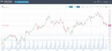 Trade.com market data.png
