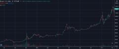 BTC bubble.png