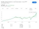 trade.com AI.png