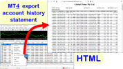 fpa create mt4 trade history html cover thumbnail.png