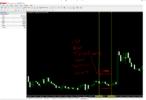 Acy 15 min 1st bar chart.PNG