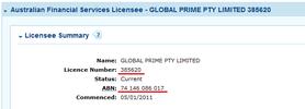 Globalprime ABN.png