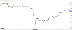 Real XAUUSD price movement.png