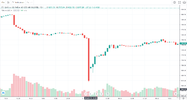 BDSwiss fraudulent price move.png