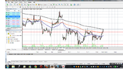 fake breakout bcause of market manipulation...opened buy @1.297 but listed as open order @1.2997.png