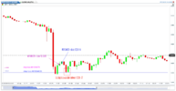 GBPUSD(1 minute)20130705092829.png