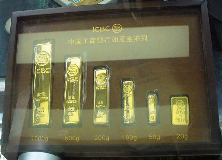 Buying Silver And Gold In China Forex Peace Army Your