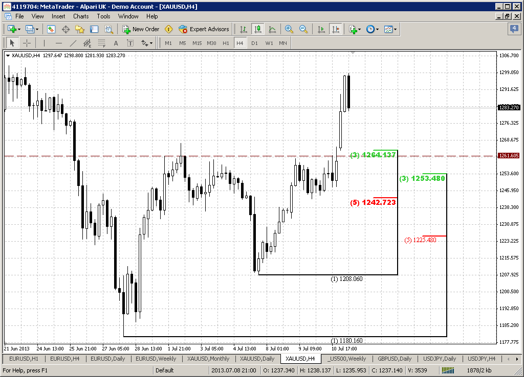 binary options nadex strategy map
