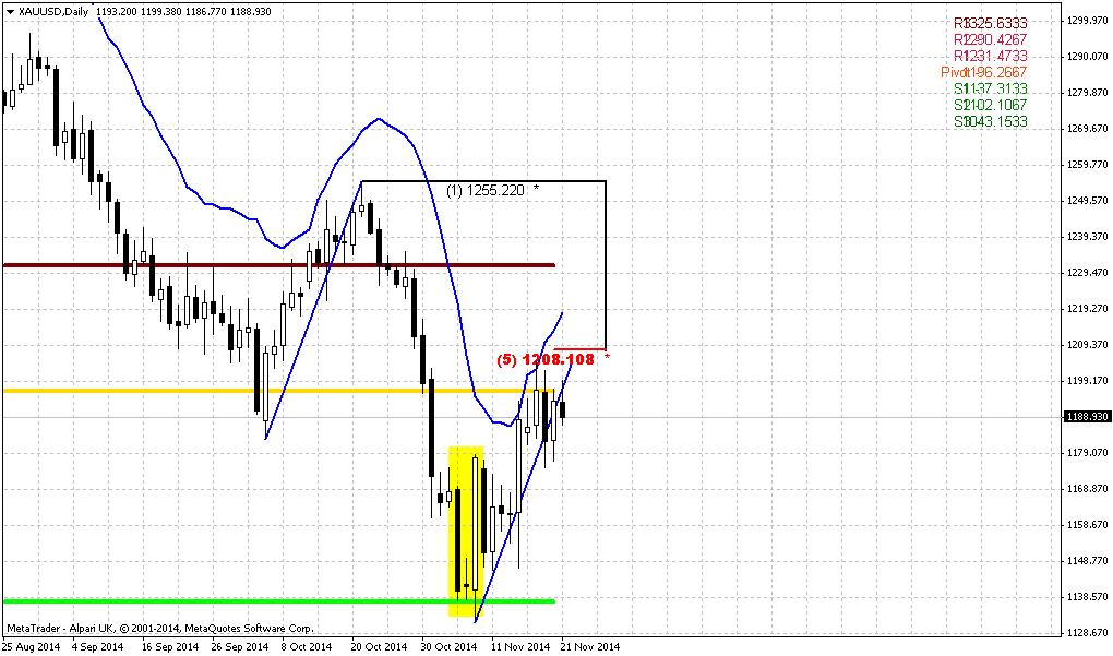 Ifc markets forex peace army