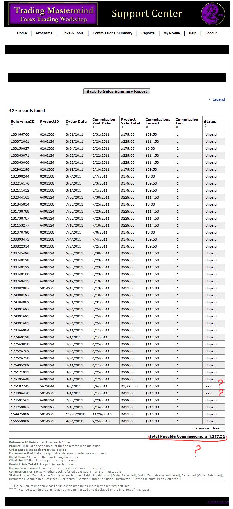 Forex affiliate program paypal