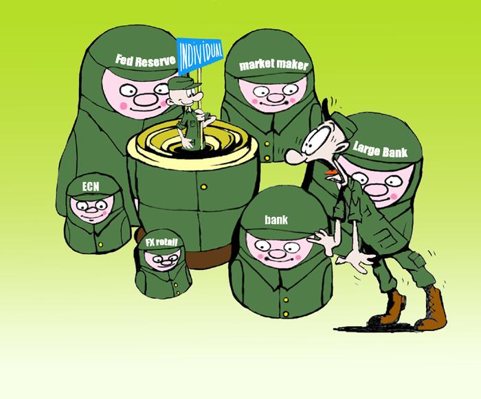Bank for international settlements forex
