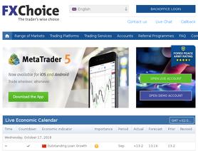 MyFXChoice.com (Formerly FXChoice.com)